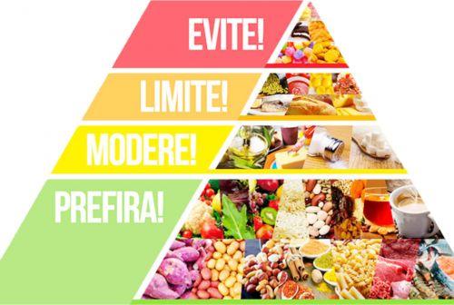 UA integra projeto europeu sobre alimentação saudável